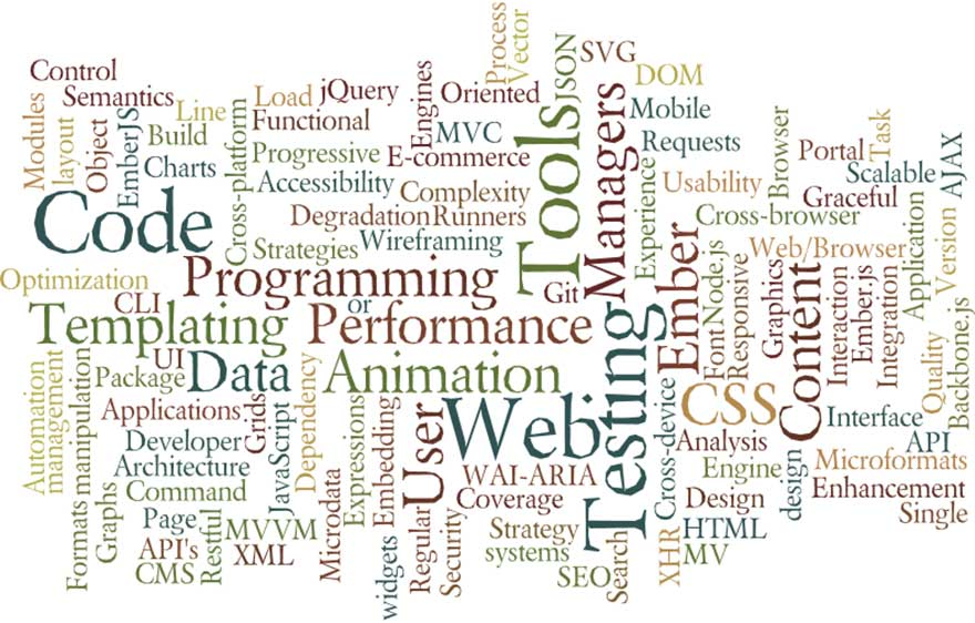 Wordle Frontend